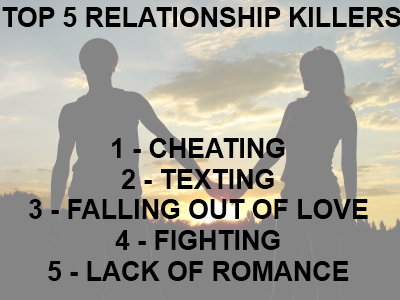 Top 5 relationship killers