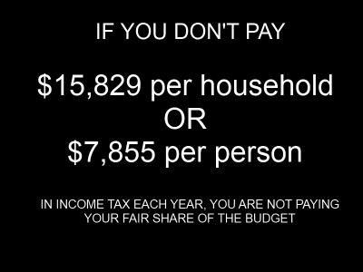 Fair Share of Income Tax for 2012